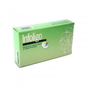 INFOLIGO-A (ZN-NI-CO-S) 20 AMP. ARTESANIA AGRICOLA